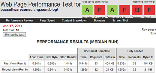 WebPagetest results. My Blog´s download speed AFTER caching.
