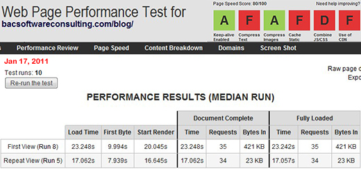 WebPagetest baseline test results. My Blog´s download speed BEFORE caching.