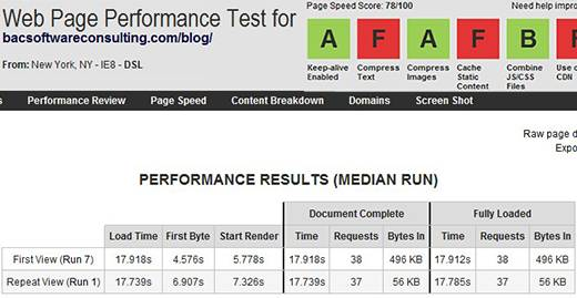 WebPagetest baseline test results. My Blog´s download speed BEFORE compression.