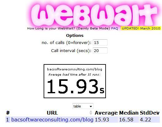 Webwait test results. My Blog´s download speed AFTER http compression. There is a 20 sec delay between each run.