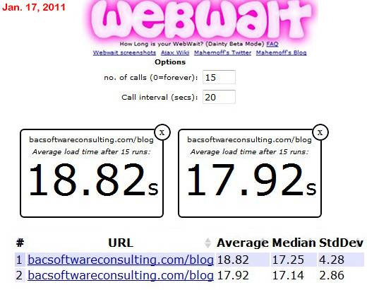 Webwait baseline test results. My Blog´s download speed BEFORE caching. There is a 20 sec delay between each run.