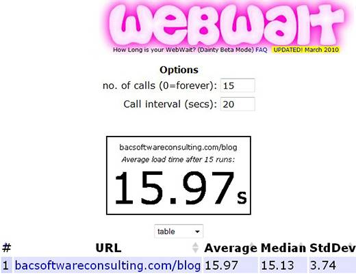 Webwait baseline test results. My Blog´s download speed BEFORE compression. There is a 20 sec delay between each run.