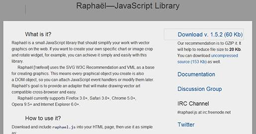 Raphaël is a small JavaScript library that should simplify your work with vector graphics on the Web. If you want to create your own specific chart or image crop and rotate widget, for example, you can achieve it with this library.