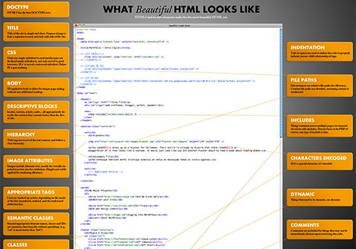 What Beautiful HTML Code Looks Like.