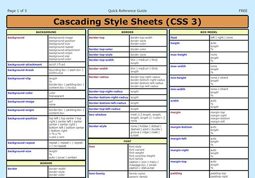 CSS3 Quick Reference Guide.