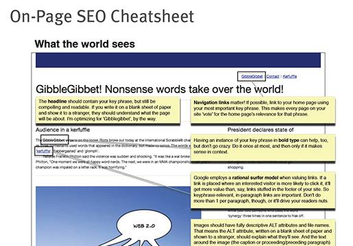 On-Page SEO Cheatsheet.