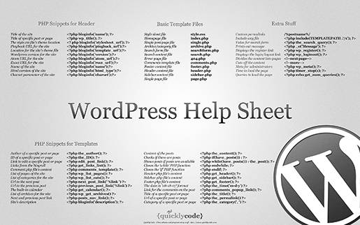 WordPress Help Sheet Wallpaper.