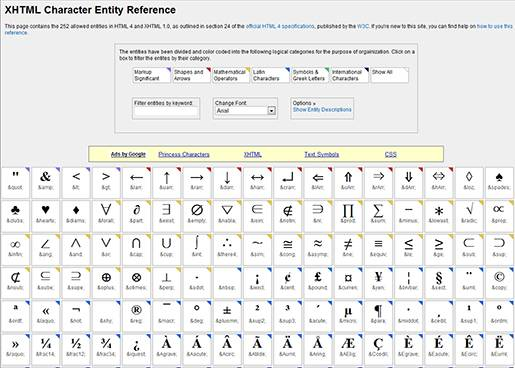 XHTML Character Entity Reference.
