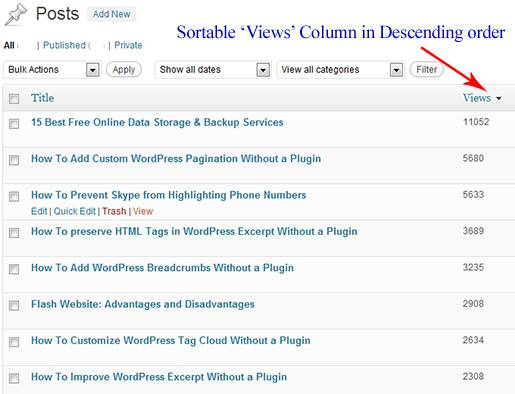 WordPress dashboard: Sorting Views Column for Posts in Descending order.