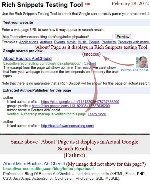 The 'About' page: SUCCESS in Rich Snippets Testing Tool and FAILURE in actual Google Search Results.