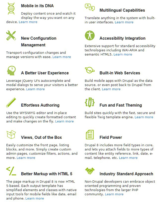 Drupal8 Main Features.